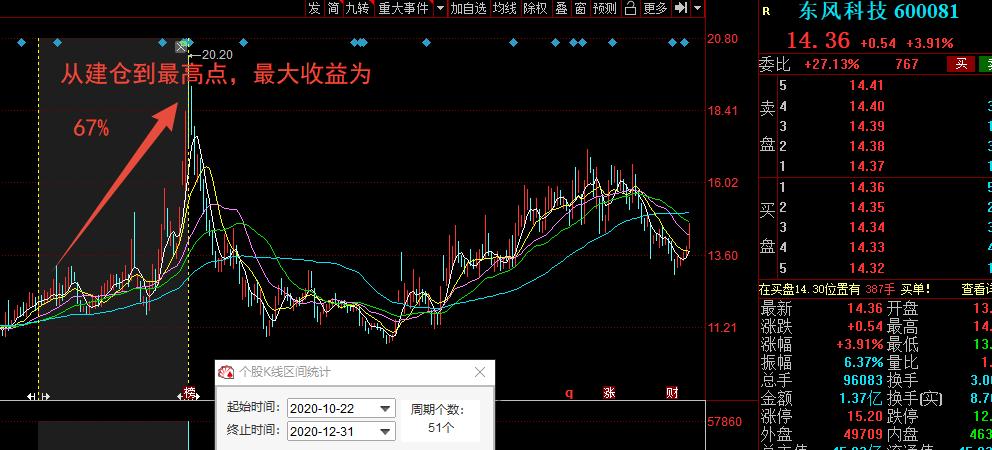 东风科技.png