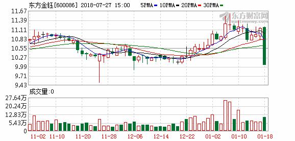 K图 600086_1