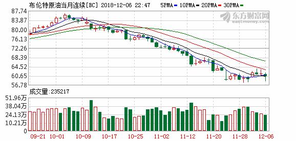 K bc_0