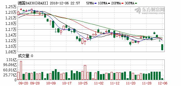 K gdaxi_61