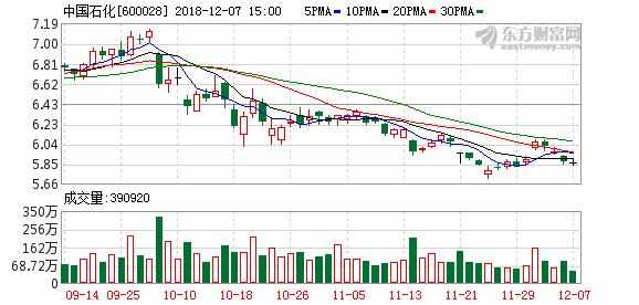 K图 600028_1