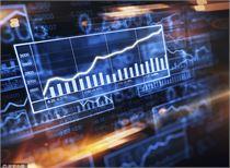 美国三大股指涨幅均超1% 道指涨超300点