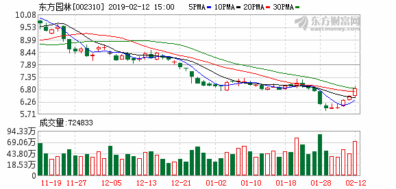 K图 002310_2