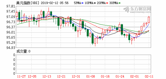 K图 udi_0