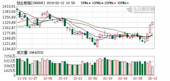 K图 399006_2