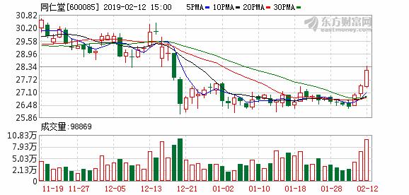 K图 600085_1