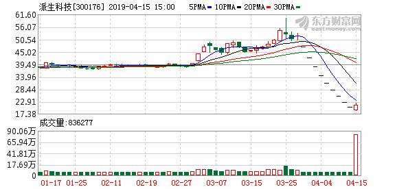K图 300176_2