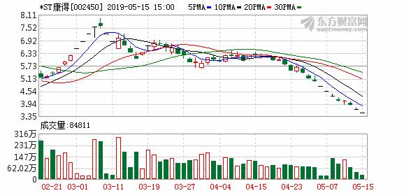 K图 002450_2
