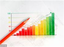中信建投:中信证券拟减持不超5.58%股份