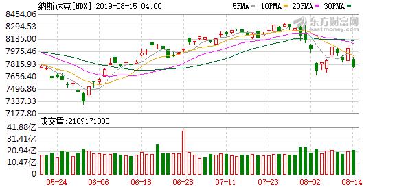K图 ndx_61