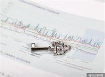 ST康美:评级机构下调公司主体及债项信用等级