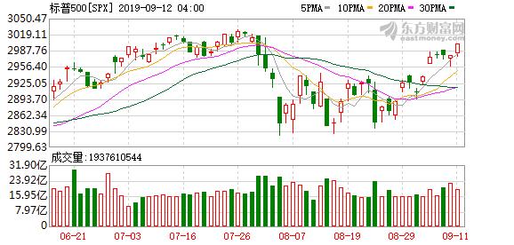 K图 spx_61
