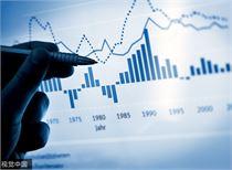 隔夜外盘:美联储发布经济褐皮书美股小幅收跌 金价涨超0.7%