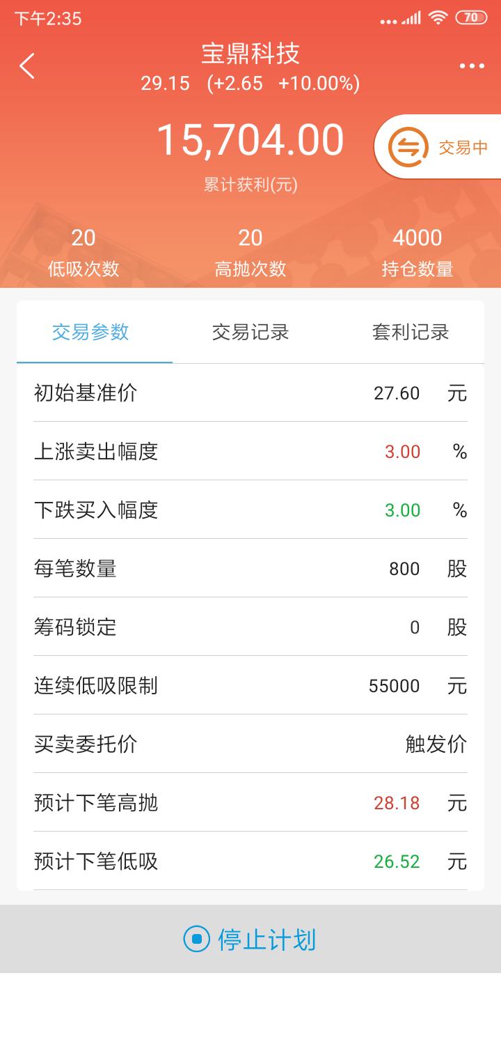 宝鼎科技2.png