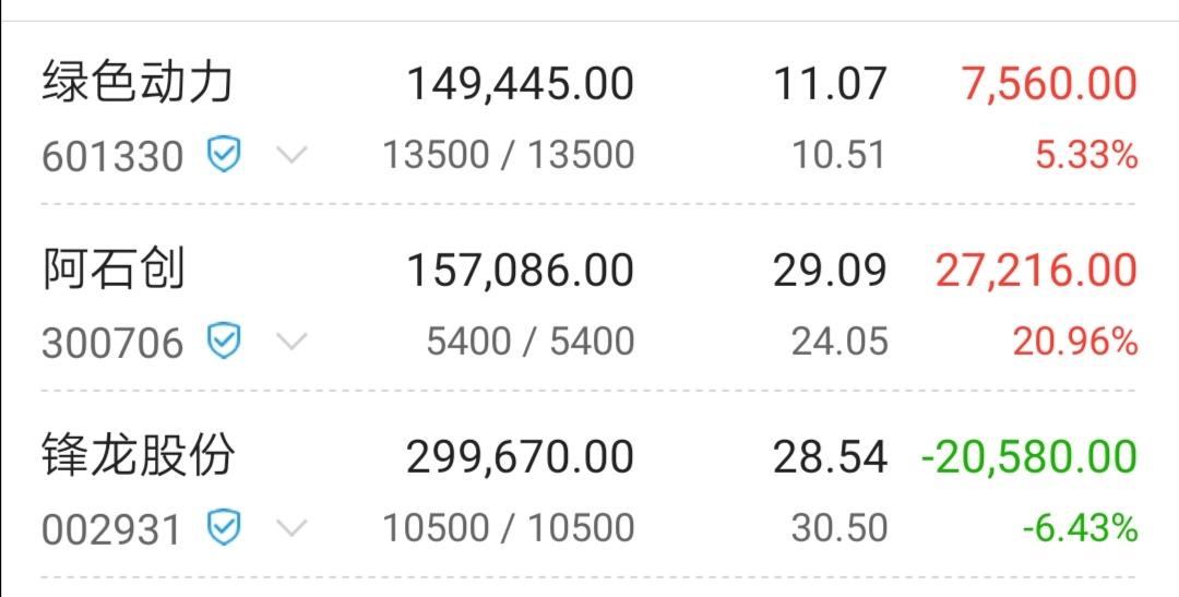 【量化套利】:1月金股之一逼近前高!