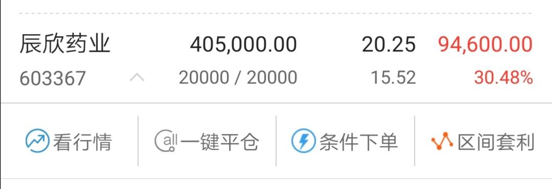 【量化套利】:2020年度金股持仓收益30.48%创历史新高!