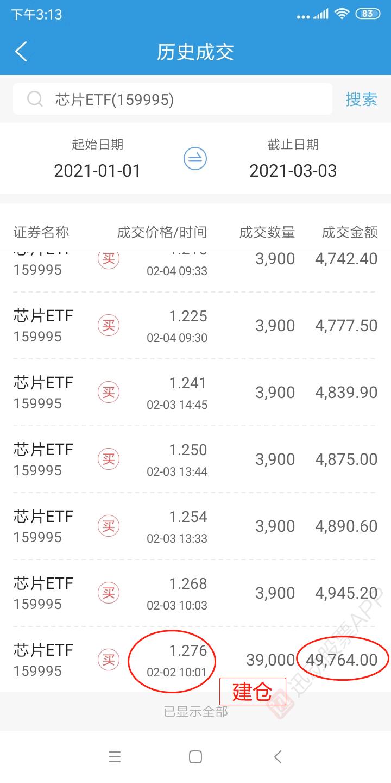 3月3日 区间套利快报&【芯片ETF】更新